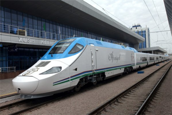 O'zbekiston Global High-Speed Train Ranking reytingida 17 o'rinni egalladi